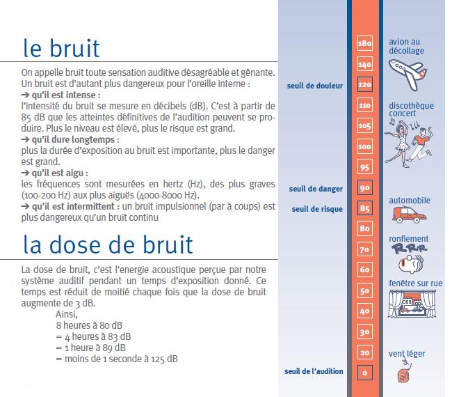 bruit-1